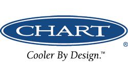 CHART Inc.